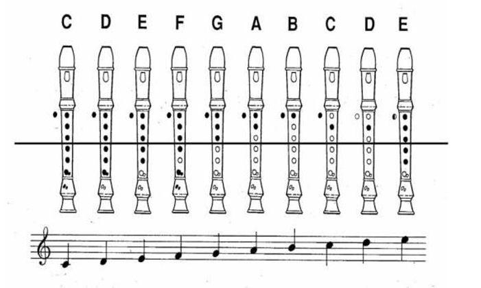 recorder notes.jpg