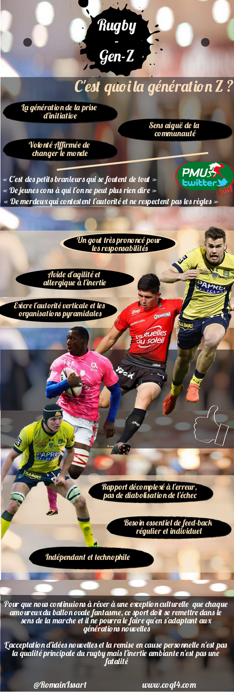 """""""Gen Z : Newbies In Paris"""" - La génération Z et le Rugby Français"""