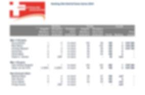 2020 01 25 SKA KiteFoil Swiss Series Ran