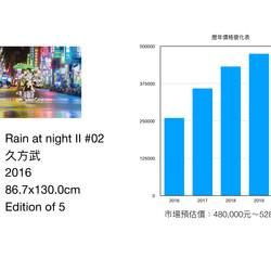 Rain at night II #02