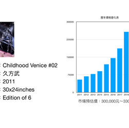 Childhood Venice #02