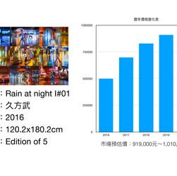 Rain at night I #01