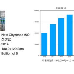 New Cityscape #02