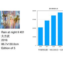 Rain at night II #01