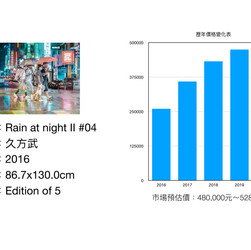 Rain at night II #04