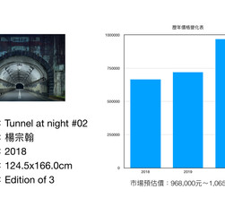 Tunnel at night #02