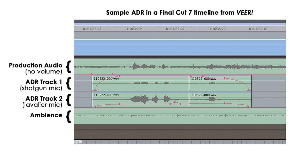 ADR_Timeline_Sample1.jpg