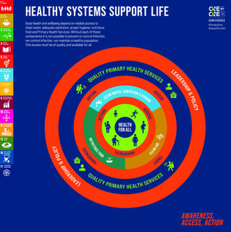 Healthy Systems Support Life