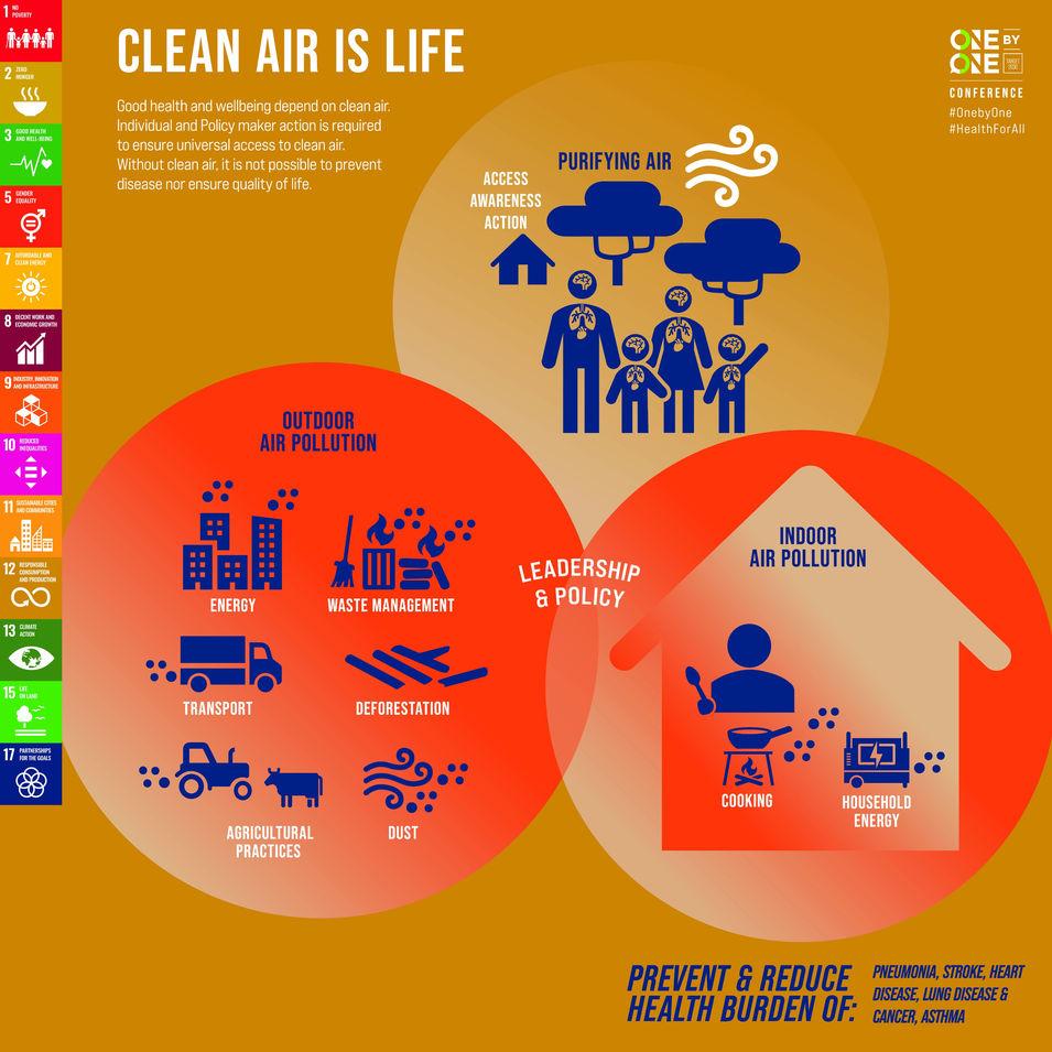 Clean Air Is Life