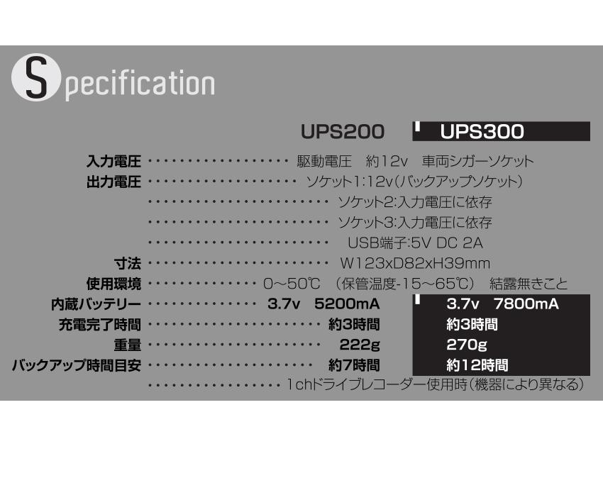 UPS300_12