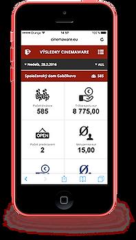 mobilní výsledky Ticketware