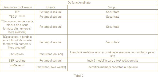 Tabel 2.png