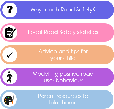 Coloured bars showing road safety topics for adults