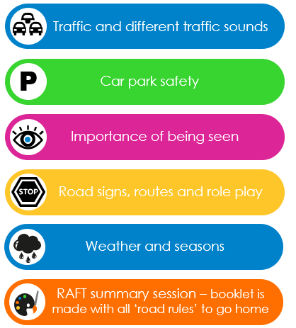 Coloured bars showing road safety topics for ages 2-4