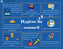 Sleep Hygiene Infographic - FRENCH.jpg