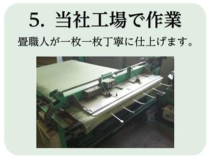 工場での作業