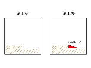 段差を解消する説明図