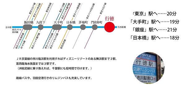 駅のマップ