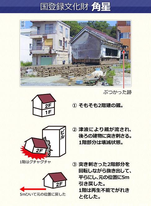 ひき家工程