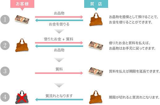 shichiire_img.jpg