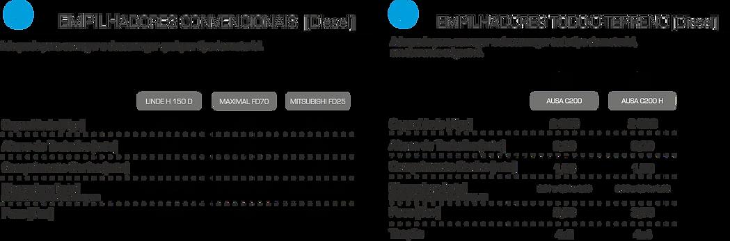 empilhadores convencionais.png