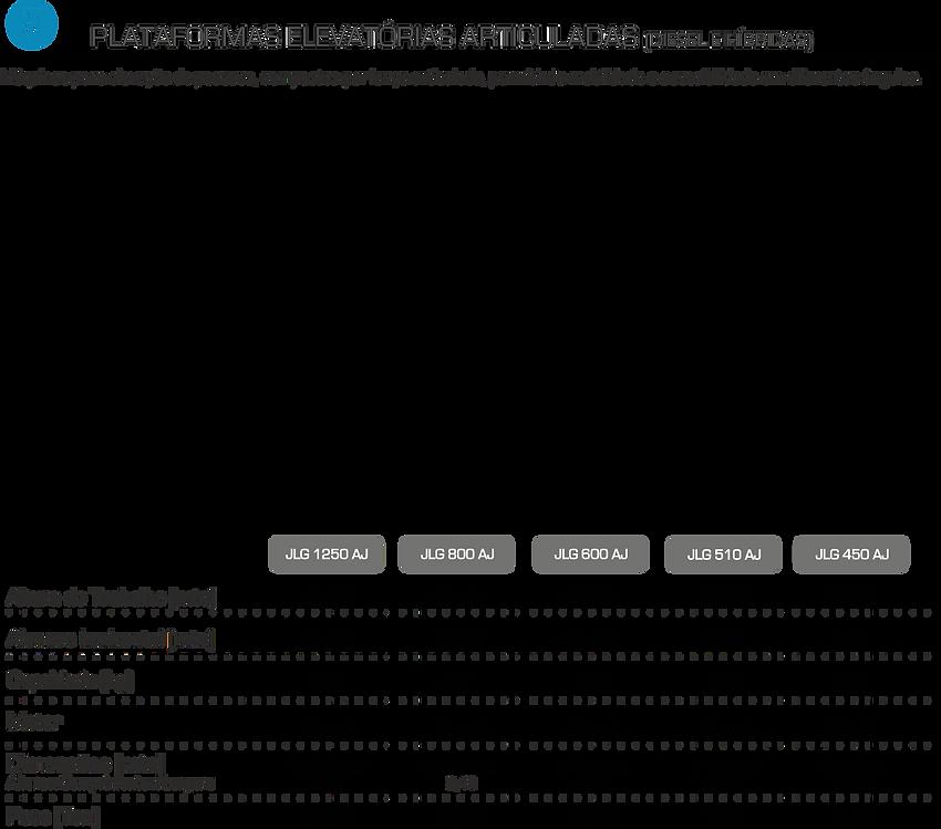 plataformas_elevatórias.png
