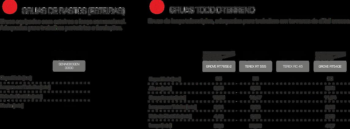 grelhas site 2019.png