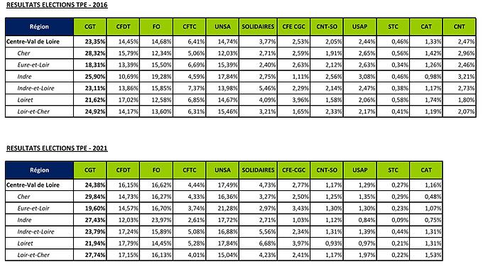 TPE résultats.PNG