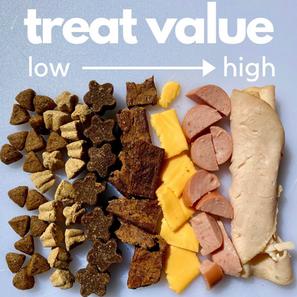 """""""High Value Treats"""""""