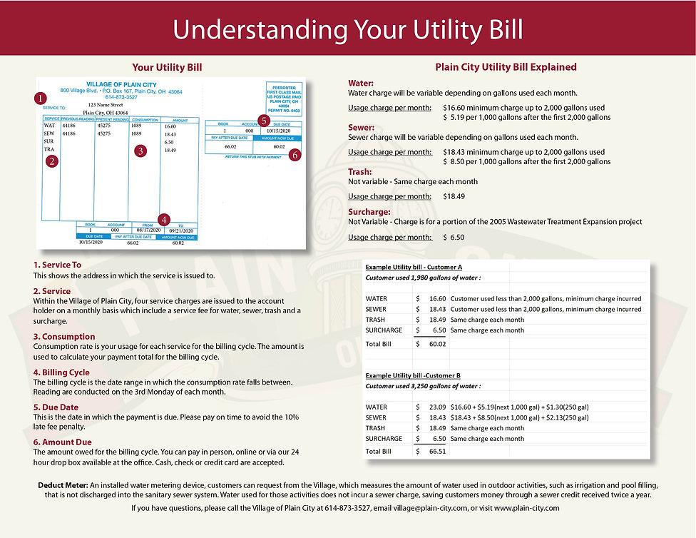 Utility Billing4- FINAL 10.14.20.jpg