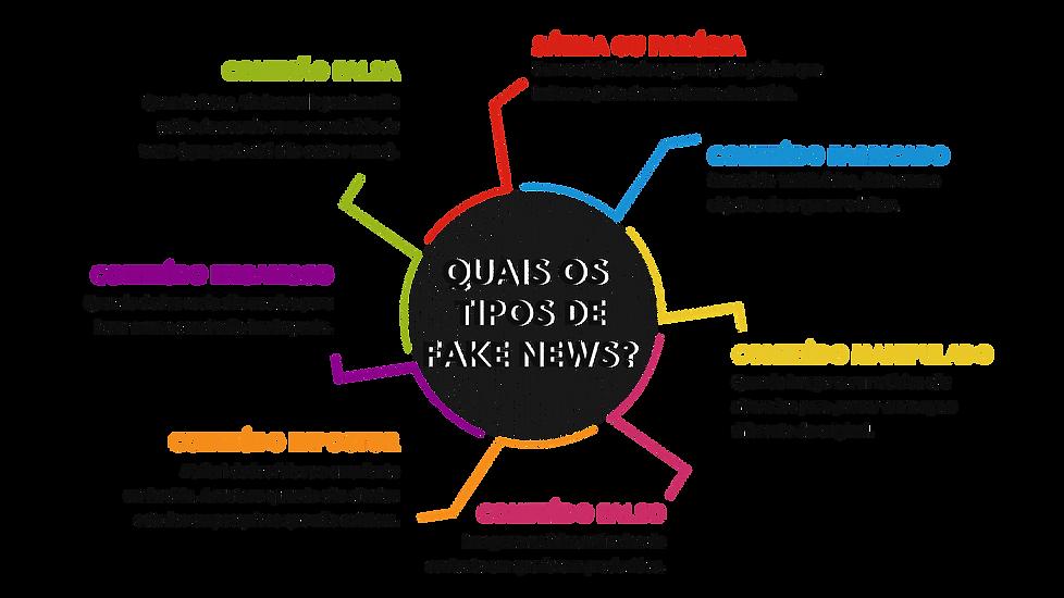 Cópia_do_Editor_-__Vacinas_e_Fake_News_-