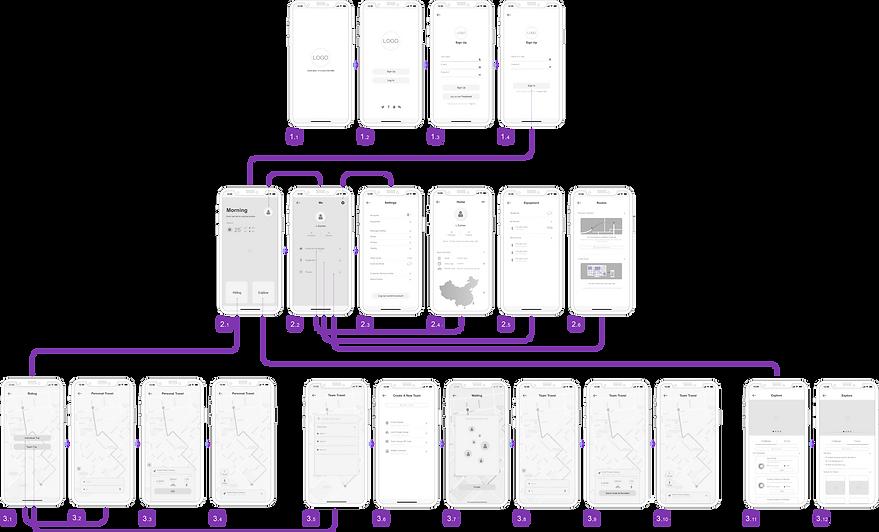 app结构框架图.png