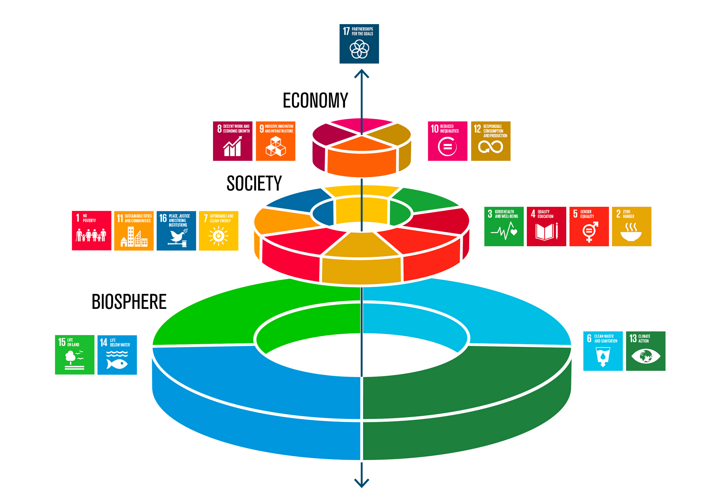 THE GLOBAL GOALS TOOLKIT