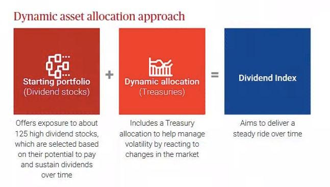 Dynamic_Asset_Allocation.jpg