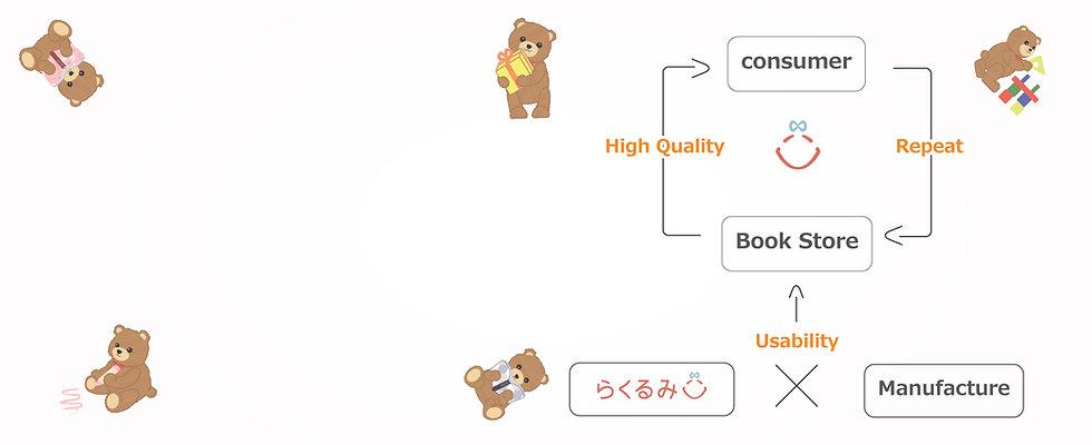 ビジネスモデル図.jpg
