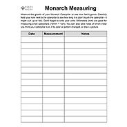 Monarch Measuring