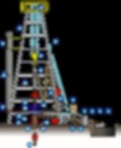 Rig-Diagram-blur.png