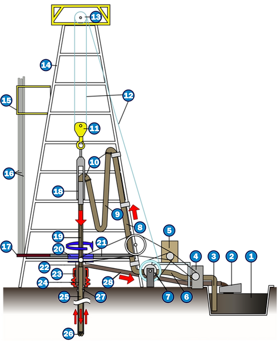 Rig-Diagram-blur.png