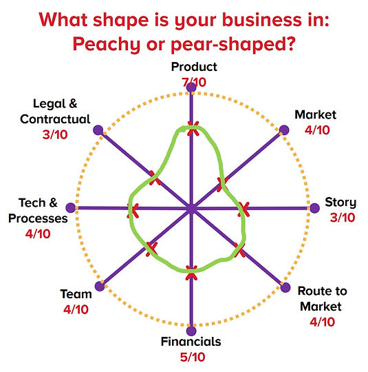What shape is your business in.jpg