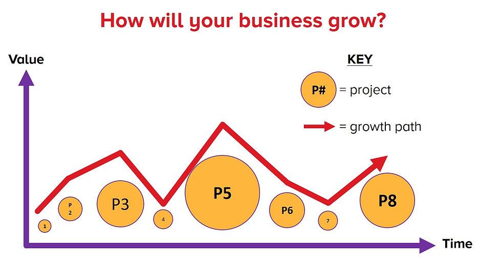 Growth Path.jpg