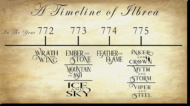 Ilbrea Timeline.png