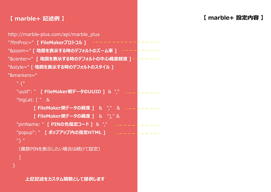 marble記述例_null.png