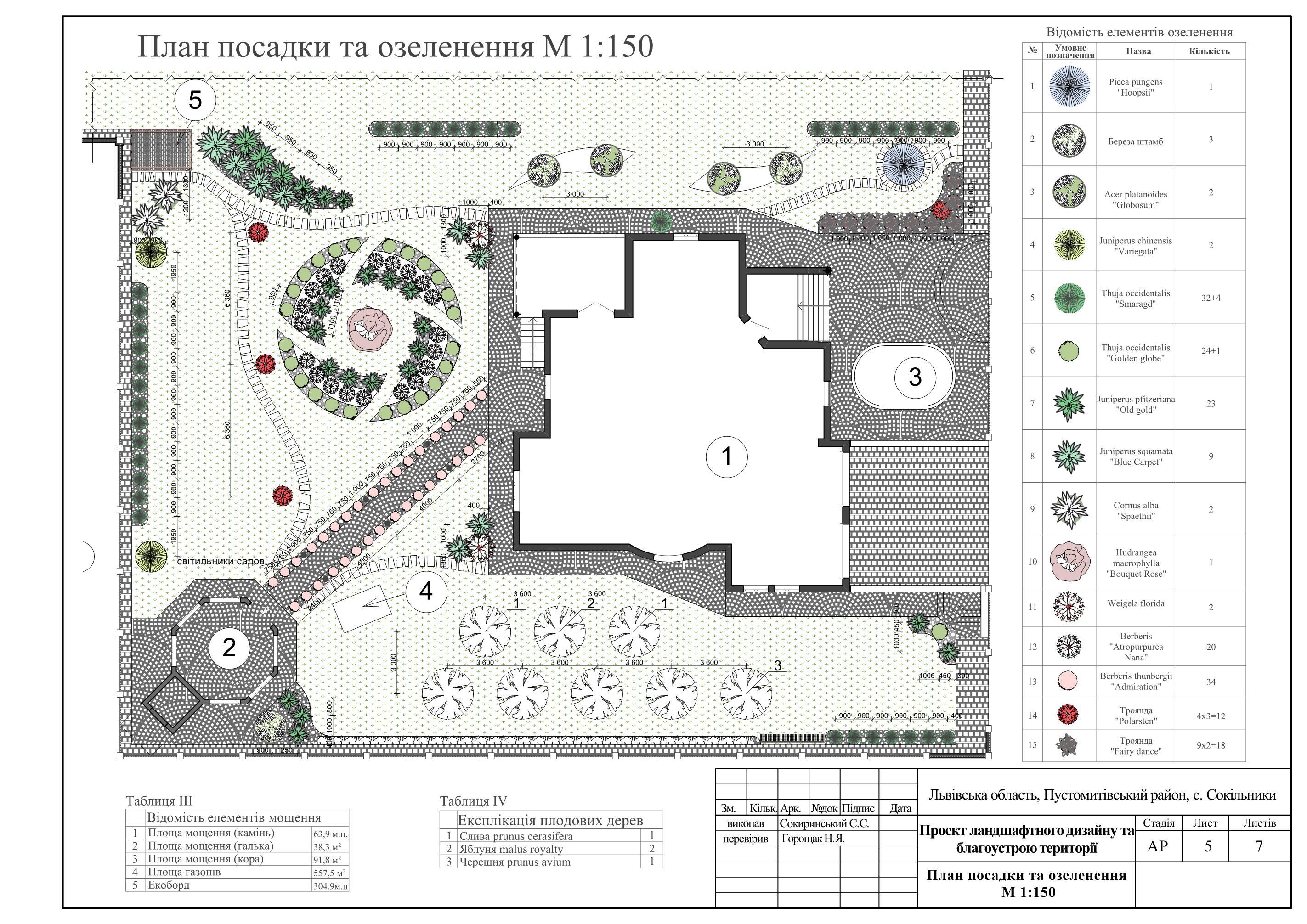 ландшафтний дизайн.план озеленення