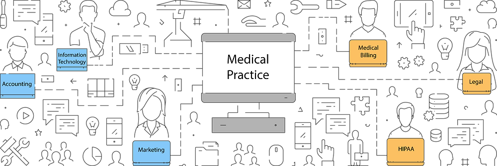 outsourcing at a medical practice