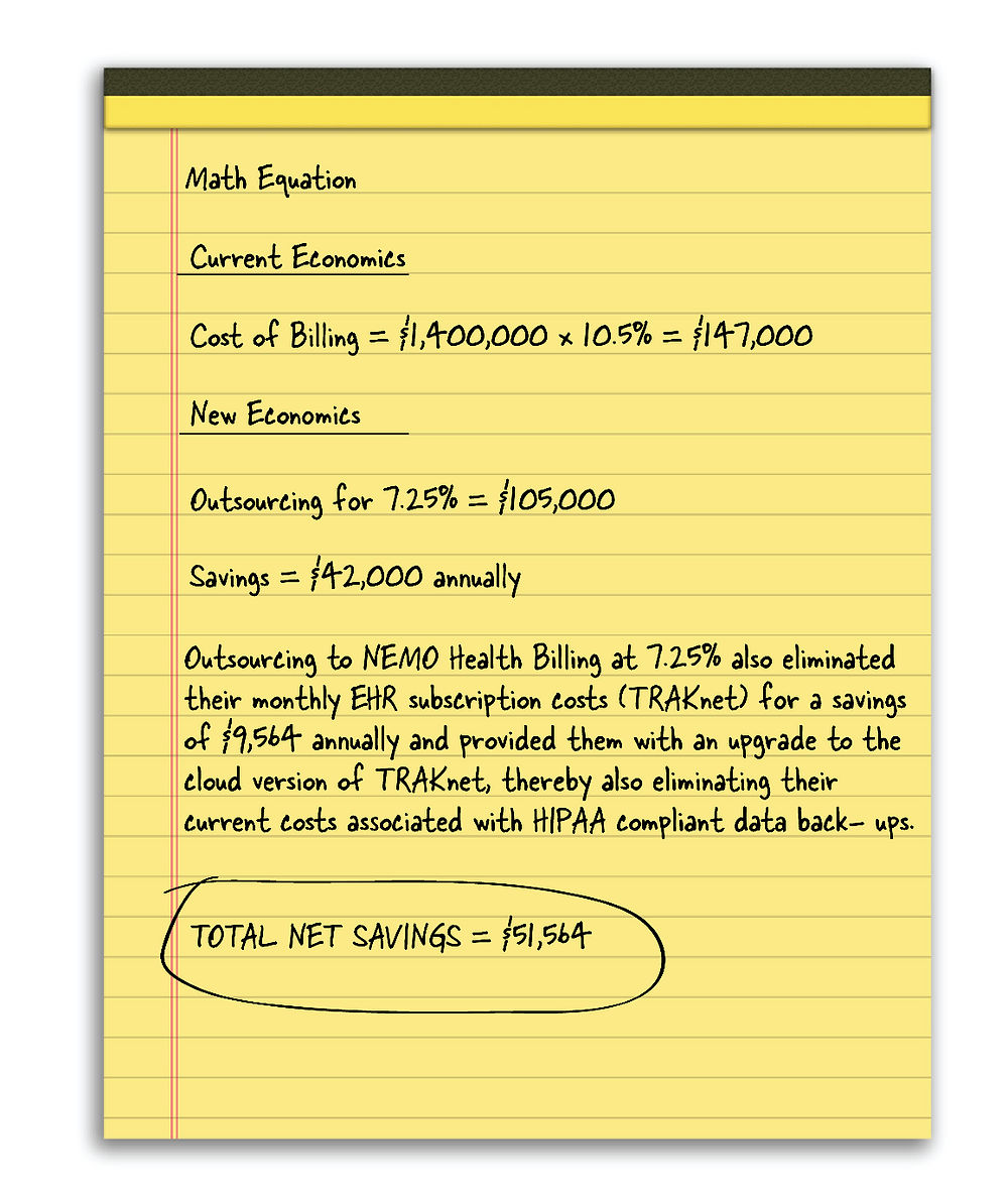 NEMO Health Billing equation
