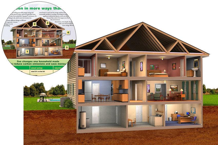 Green Home cutaway illustration