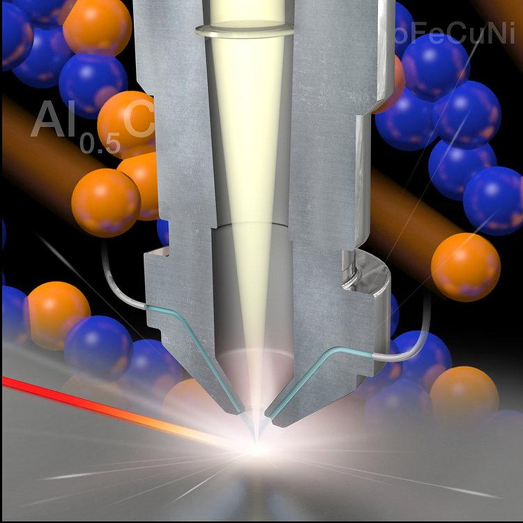 Predictive laser deposition of MPEAs
