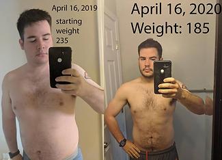 Gary transformation.png