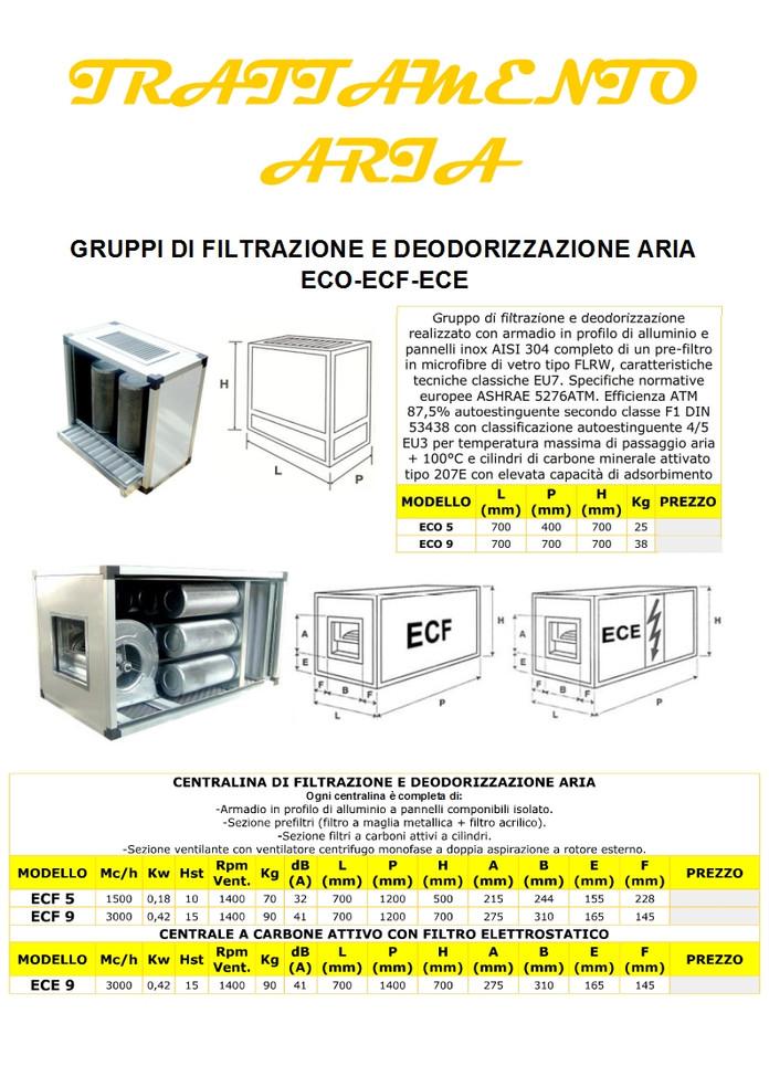 TC - Trattamento aria_01.jpg