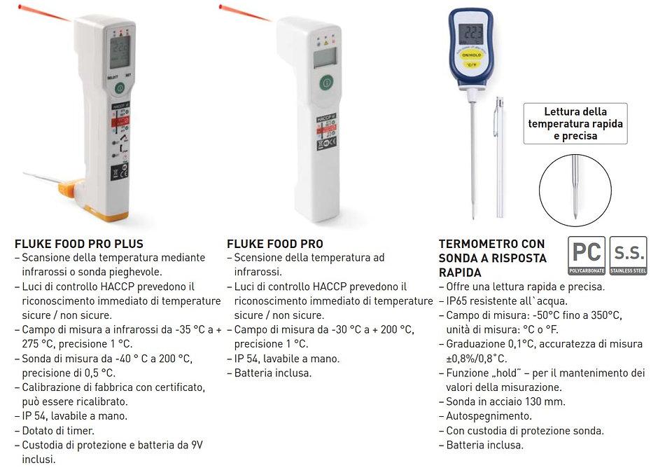 Termometri cucina IDEA ALBERGO